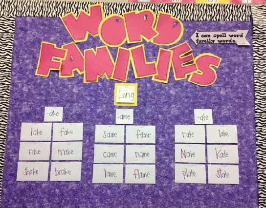 Word Sort Extension Activities