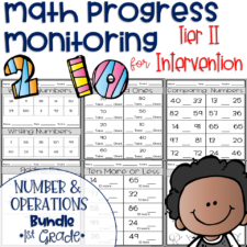 Tier II Math Progress Monitoring